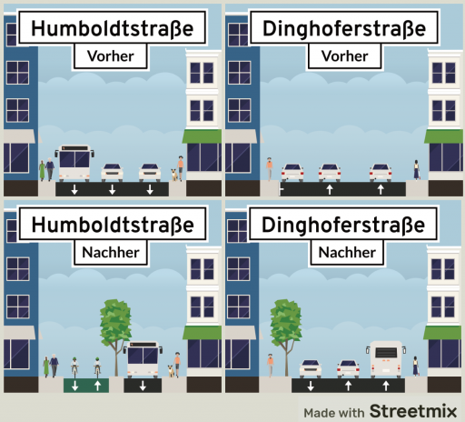 Innenstadt Vorher-Nachher